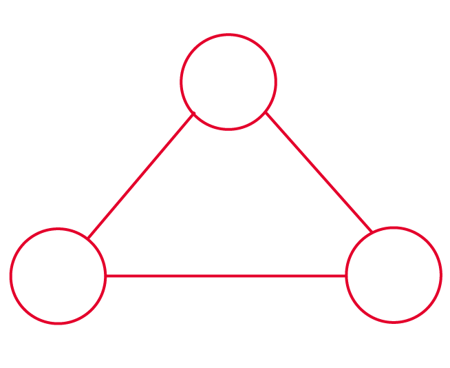 speed-accuracy-flexibility