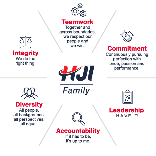 hji-family-values